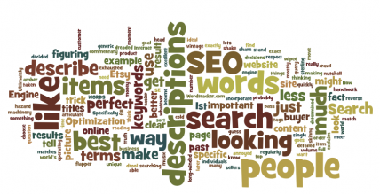 Word Cloud for SEO Marketing 101: How Great SEO Helps You Sell